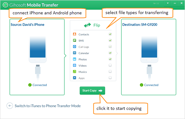 iPhone SMS to Android Phone Transfer