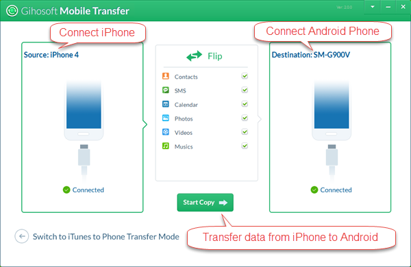 Transfer Data from iPhone to Android via Phone Transfer
