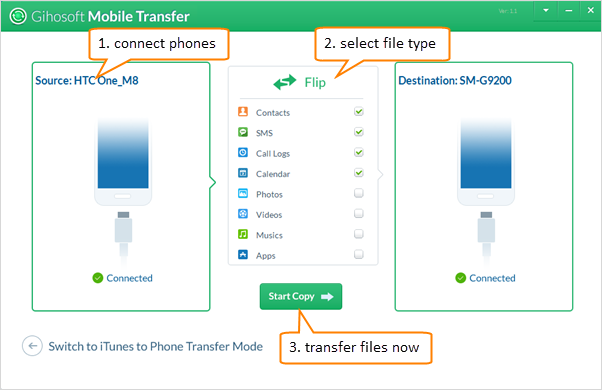 Transfer Contacts from HTC to Samsung Galaxy Note 4