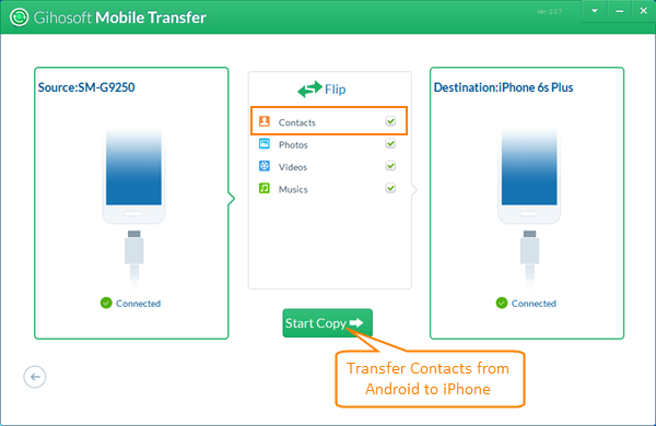 How To Transfer Old Iphone Data To New Iphone