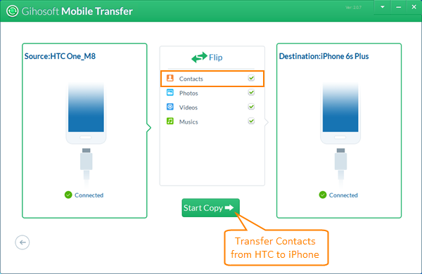 Transfer Contacts from HTC One to iPhone
