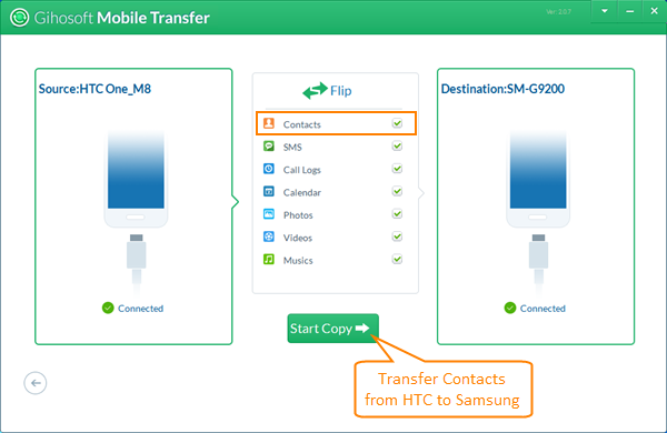 Transfer Contacts from HTC One to Samsung Galaxy