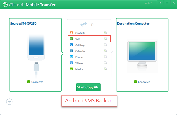Backup SMS/Text Messages on Android