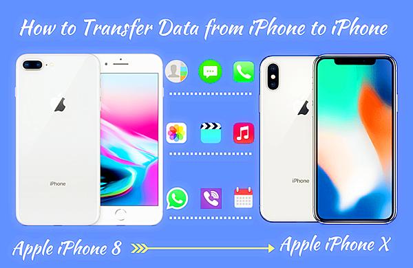 Transfer iPhone Data