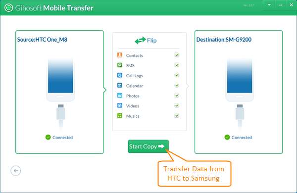Transfer Data from HTC to Samsung Using Gihosoft Mobile Transfer