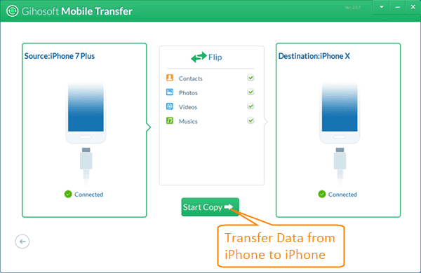 Transfer Data from iPhone to iPhone with One Click.