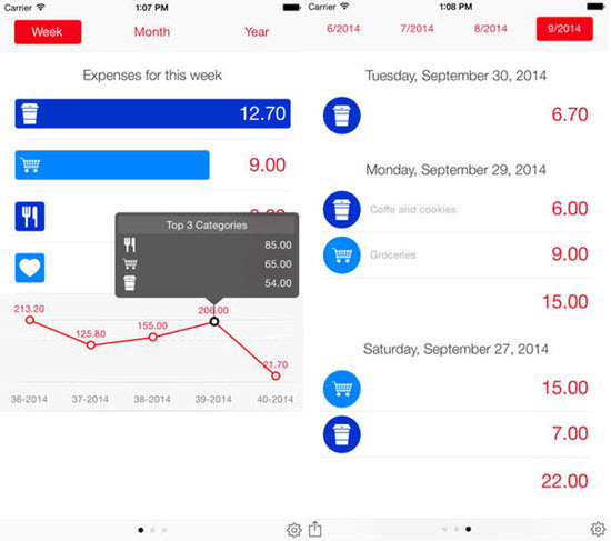 10 Best Budget and Expense Tracker Apps for iPhone/iPad