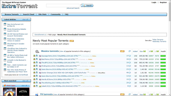 ExtraTorrent is one of the Top Best Similar Sites to Kickass Torrents.