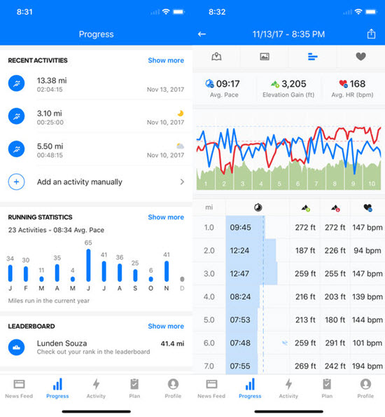 Runtastic is best Running Apps For iPhone & Apple Watch to Keep Your Fitness.