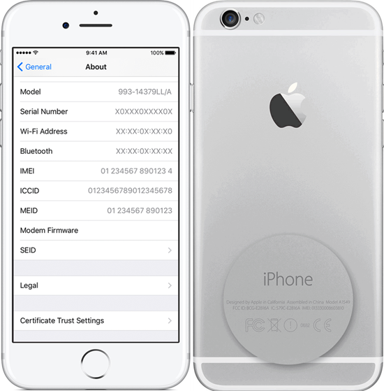 What is an IMEI Number for iPhone?