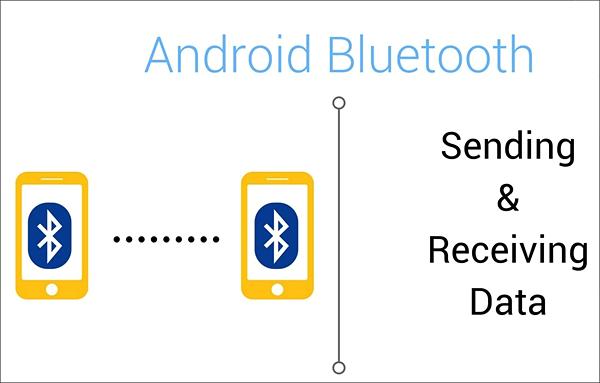 Bluetooth - Wireless Data Transfer