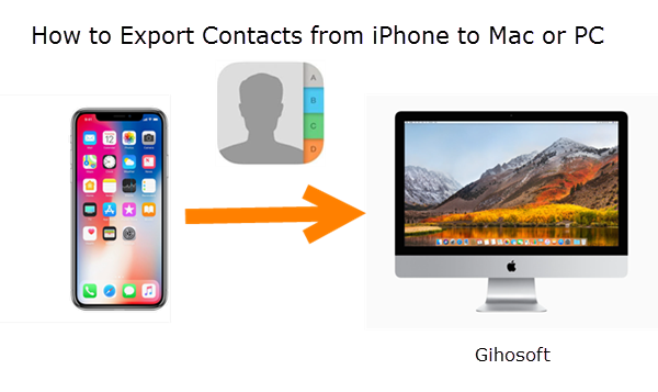 Export Contacts from iPhone to Mac or PC.