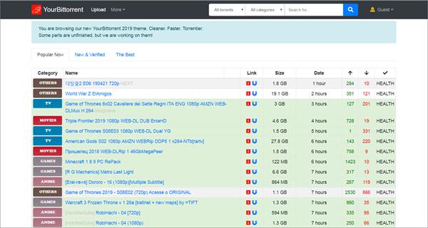 Your BitTorrent is one of the best Alternatives to Torrentz website.