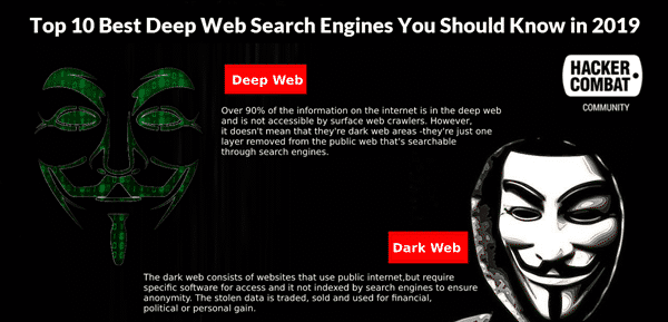 The best 10 deep web search engines in 2019