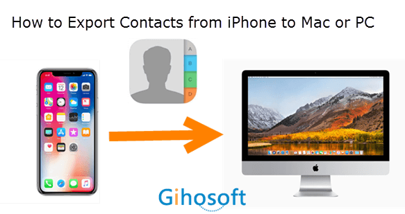 Transfer Contacts from iPhone to Computer